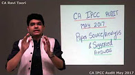 CA IPCC Audit May 17 Paper Analysis